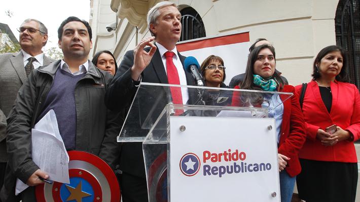 Surgimiento de la extrema derecha en Chile ¿Tendencia o marginalidad?