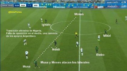 Argentina ante Nigeria: empezamos a jugar